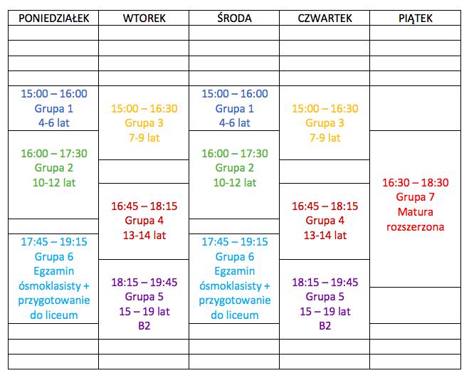 kursy angielskiego warszawa ursynów harmonogram